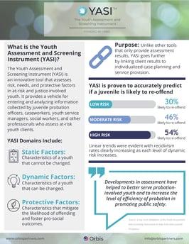 YASI Fact Sheet